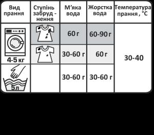 Правила и условия использования 02bcd152a1962